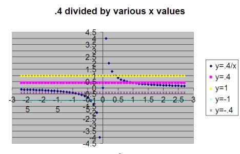 division-of-decimals