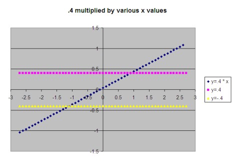 multiplication1