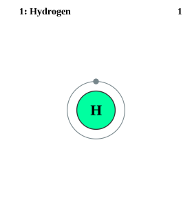 558px-Electron_shell_001_Hydrogen.svg