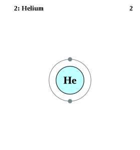 558px-Electron_shell_002_Helium.svg